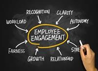 The 2014/2015 HRM Recruit – Employee Engagement Report